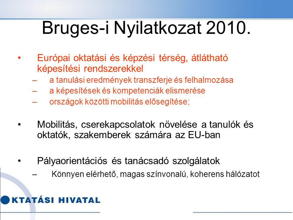 Bruges-i Nyilatkozat 2010. Európai oktatási és képzési térség, átlátható képesítési rendszerekkel. a tanulási eredmények transzferje és felhalmozása.