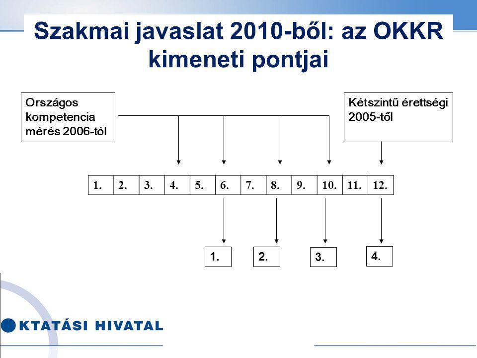 Szakmai javaslat 2010-ből: az OKKR kimeneti pontjai