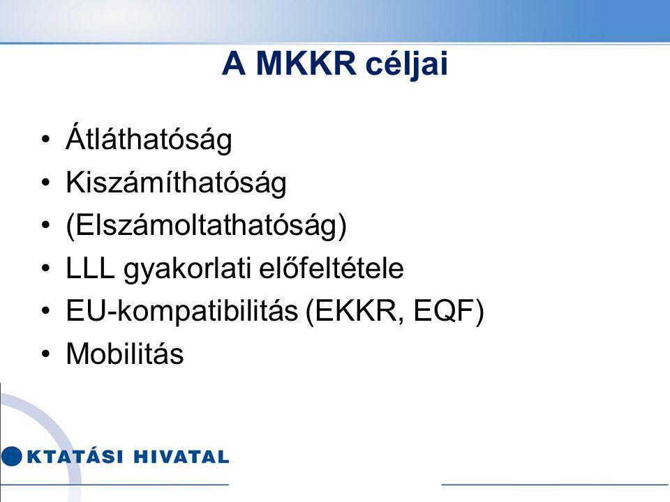 A MKKR céljai Átláthatóság Kiszámíthatóság (Elszámoltathatóság)