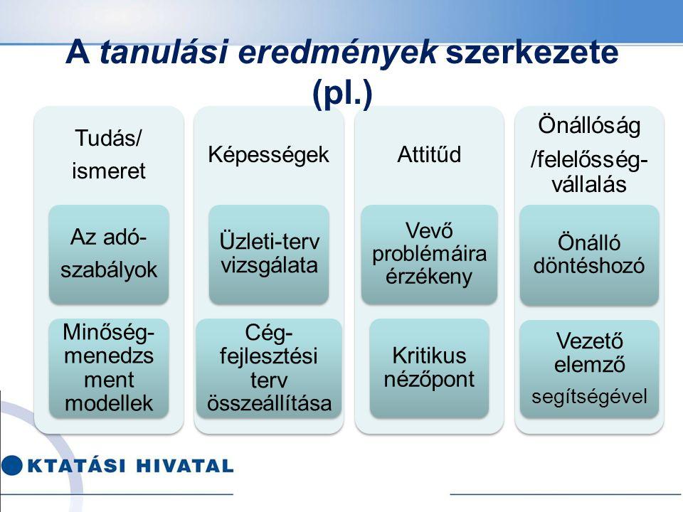 A tanulási eredmények szerkezete (pl.)