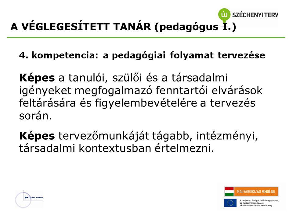 A VÉGLEGESÍTETT TANÁR (pedagógus I.)