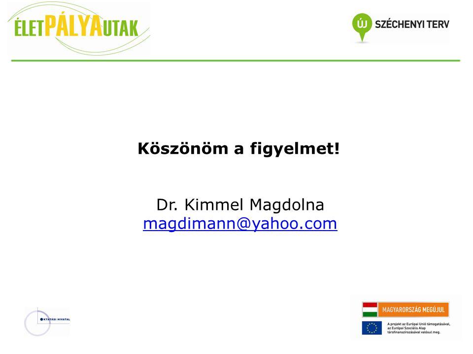 Köszönöm a figyelmet! Dr. Kimmel Magdolna magdimann@yahoo.com