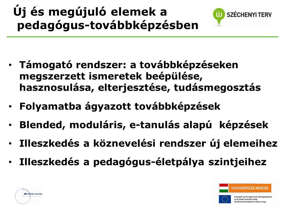 Új és megújuló elemek a pedagógus-továbbképzésben