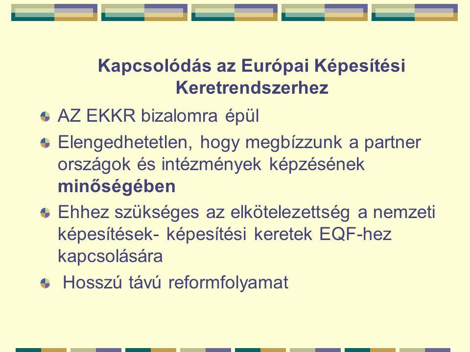 Kapcsolódás az Európai Képesítési Keretrendszerhez