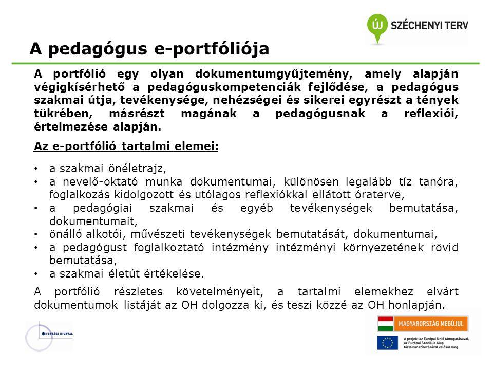 A pedagógus e-portfóliója