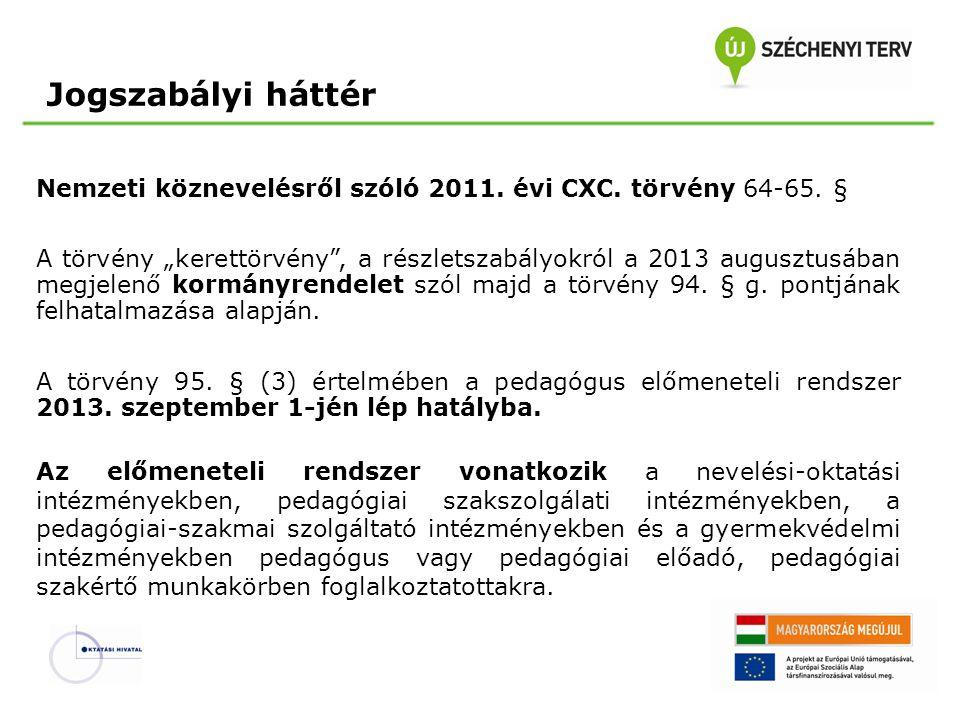 Jogszabályi háttér Nemzeti köznevelésről szóló 2011. évi CXC. törvény 64-65. §