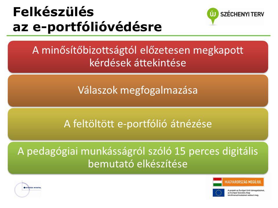 Felkészülés az e-portfólióvédésre