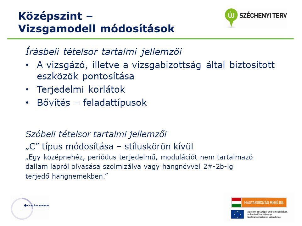 Középszint – Vizsgamodell módosítások