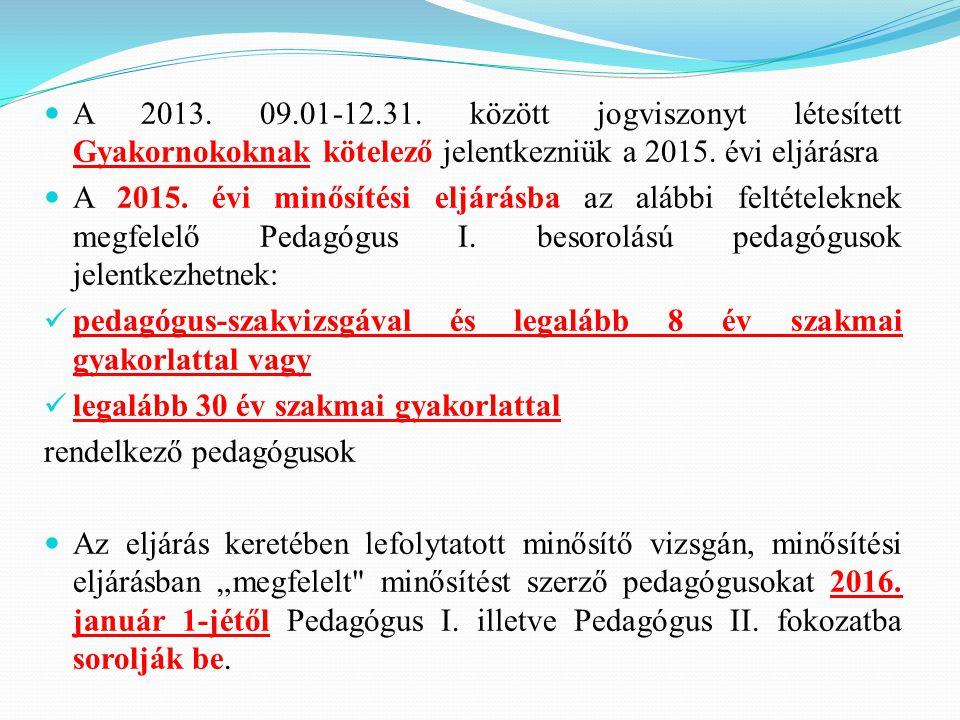 A 2013. 09.01-12.31. között jogviszonyt létesített Gyakornokoknak kötelező jelentkezniük a 2015. évi eljárásra