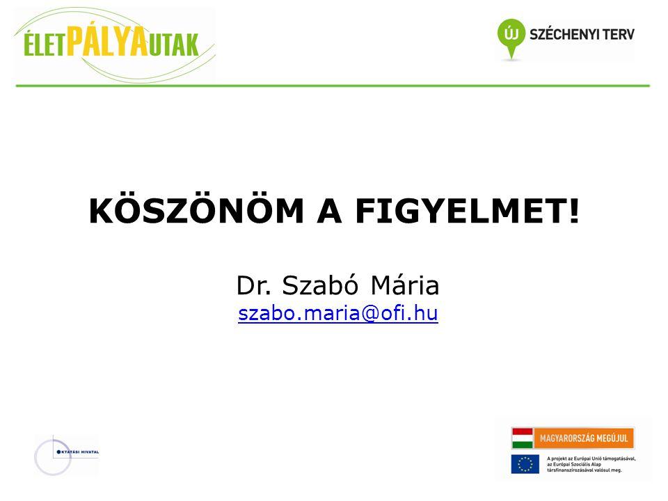Dr. Szabó Mária szabo.maria@ofi.hu