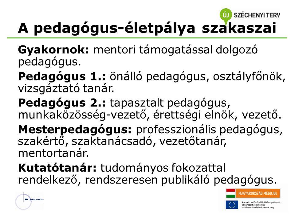 A pedagógus-életpálya szakaszai