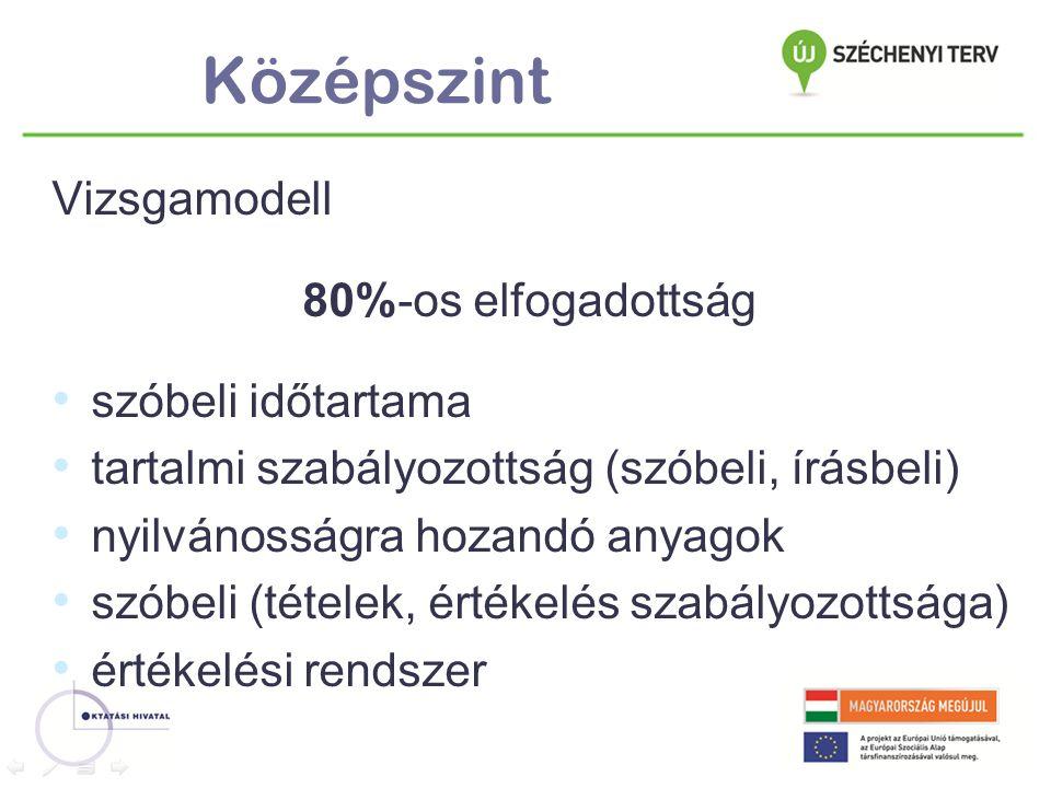 Középszint Vizsgamodell 80%-os elfogadottság szóbeli időtartama