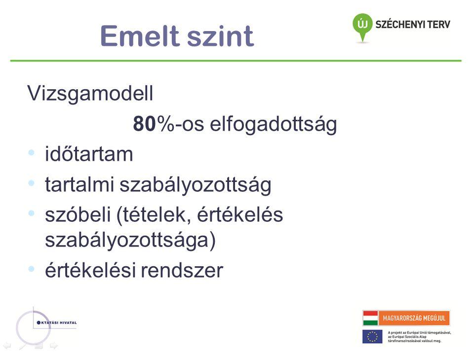 Emelt szint Vizsgamodell 80%-os elfogadottság időtartam