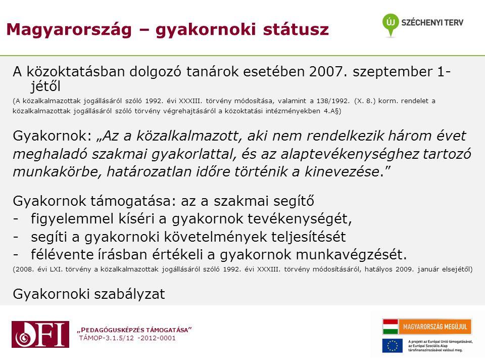 Magyarország – gyakornoki státusz