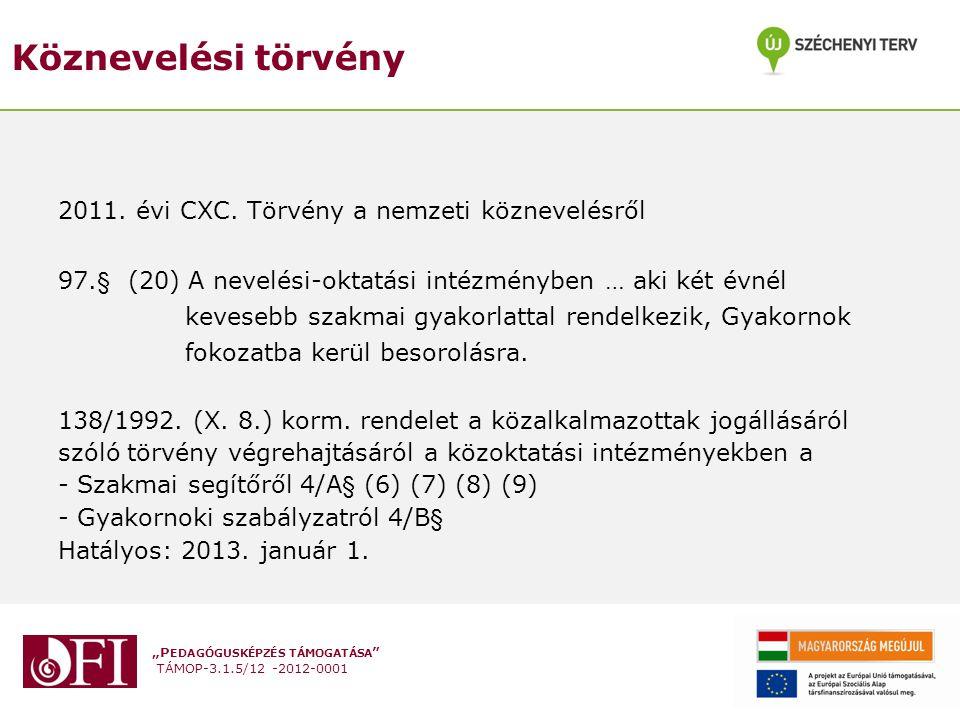 Köznevelési törvény 2011. évi CXC. Törvény a nemzeti köznevelésről