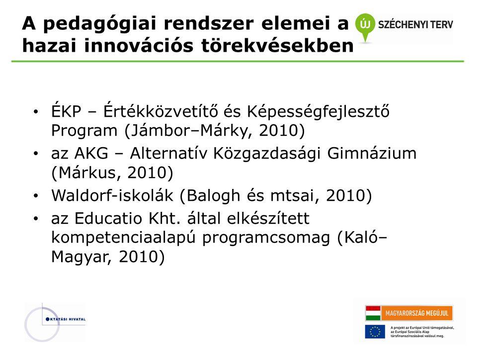 A pedagógiai rendszer elemei a hazai innovációs törekvésekben