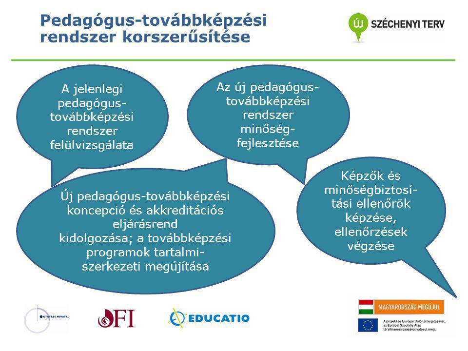 Pedagógus-továbbképzési rendszer korszerűsítése