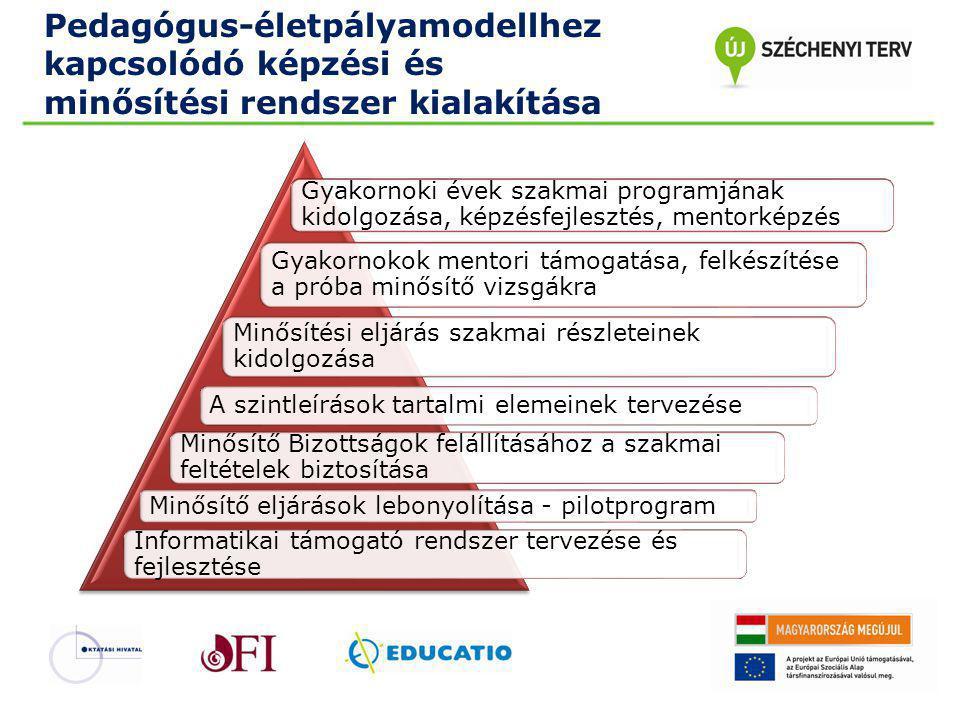 Pedagógus-életpályamodellhez kapcsolódó képzési és minősítési rendszer kialakítása