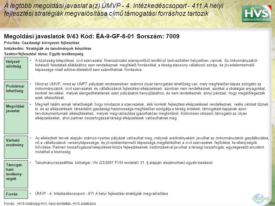 Megoldási javaslatok 9/43 Kód: ÉA-9-GF-8-01 Sorszám: 7009