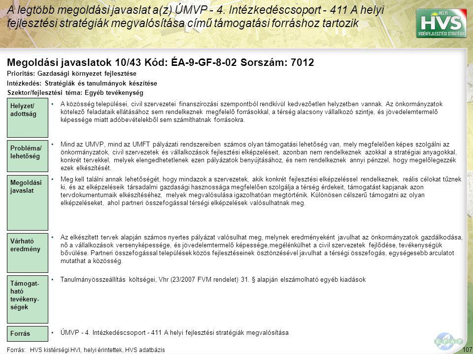Megoldási javaslatok 10/43 Kód: ÉA-9-GF-8-02 Sorszám: 7012