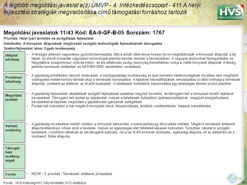 Megoldási javaslatok 11/43 Kód: ÉA-9-GF-B-05 Sorszám: 1767