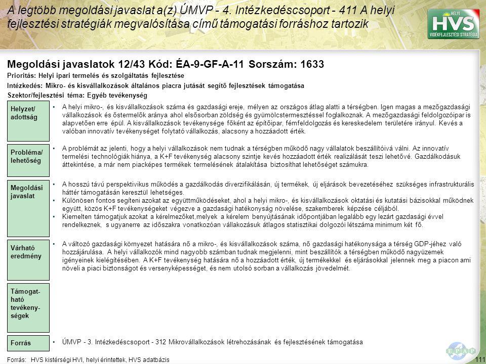 Megoldási javaslatok 12/43 Kód: ÉA-9-GF-A-11 Sorszám: 1633