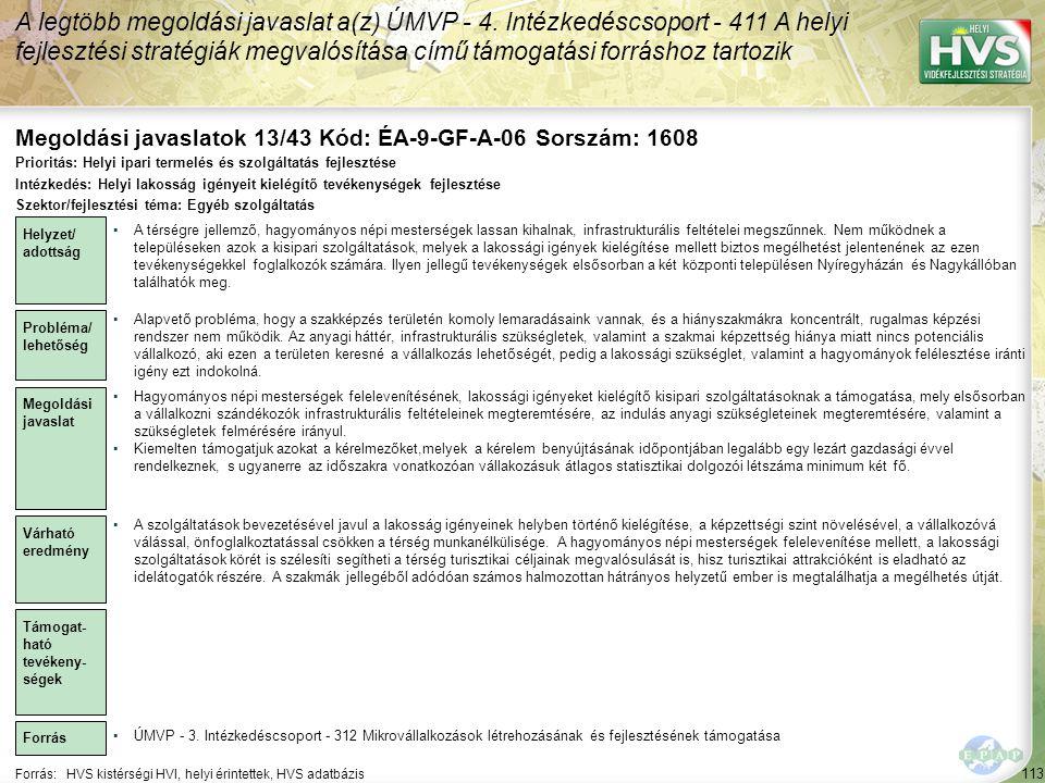 Megoldási javaslatok 13/43 Kód: ÉA-9-GF-A-06 Sorszám: 1608