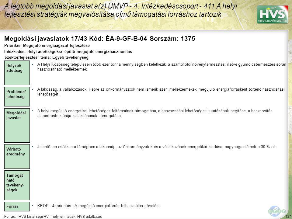 Megoldási javaslatok 17/43 Kód: ÉA-9-GF-B-04 Sorszám: 1375