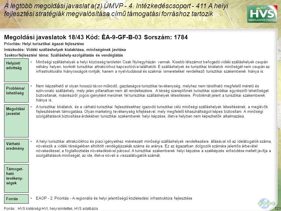 Megoldási javaslatok 18/43 Kód: ÉA-9-GF-B-03 Sorszám: 1784