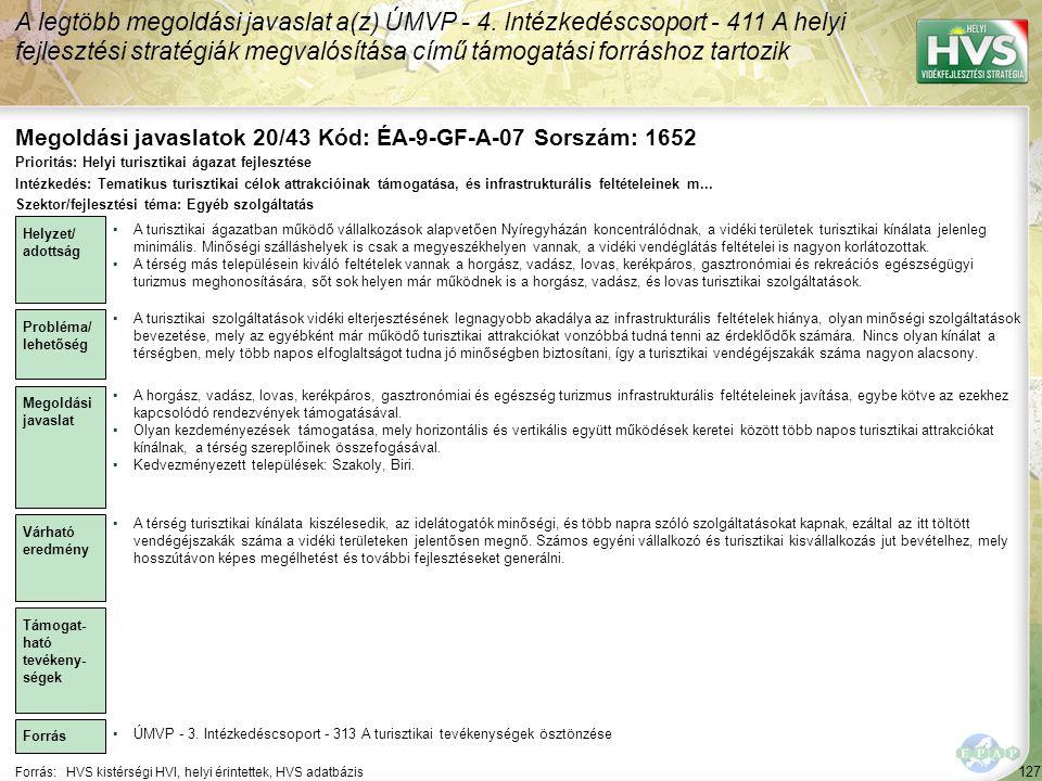 Megoldási javaslatok 20/43 Kód: ÉA-9-GF-A-07 Sorszám: 1652