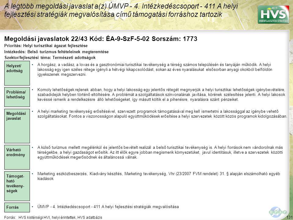 Megoldási javaslatok 22/43 Kód: ÉA-9-SzF-5-02 Sorszám: 1773