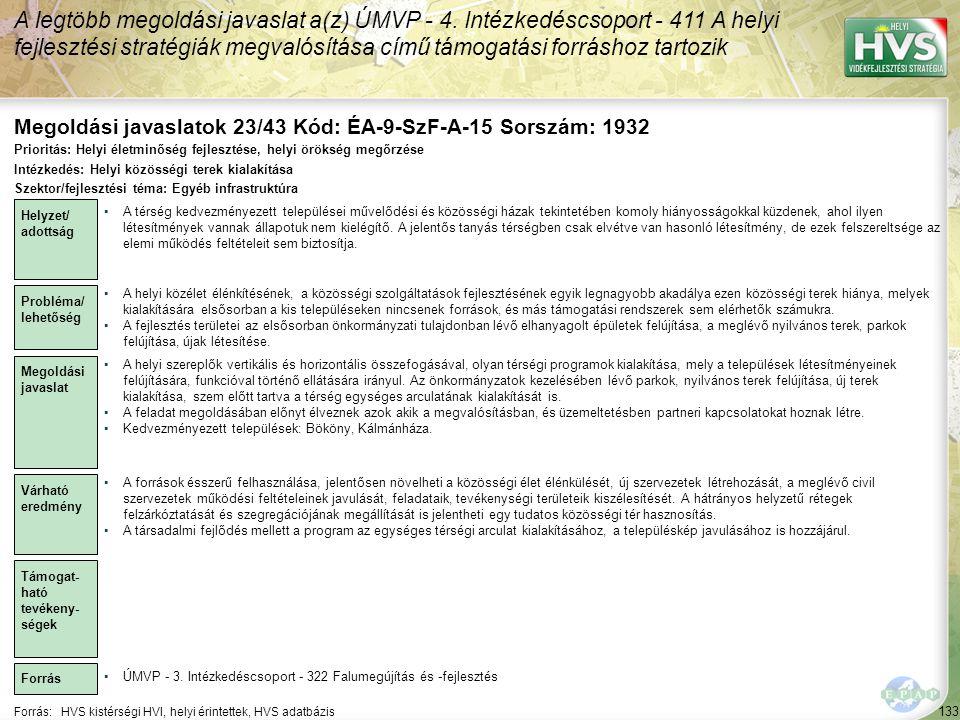 Megoldási javaslatok 23/43 Kód: ÉA-9-SzF-A-15 Sorszám: 1932