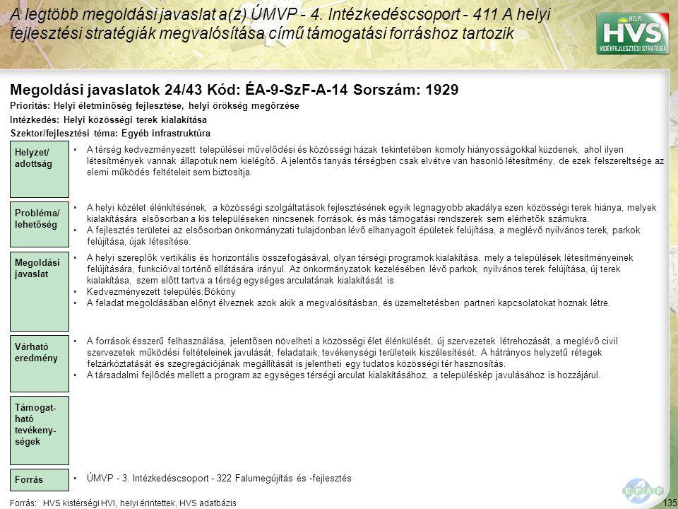 Megoldási javaslatok 24/43 Kód: ÉA-9-SzF-A-14 Sorszám: 1929