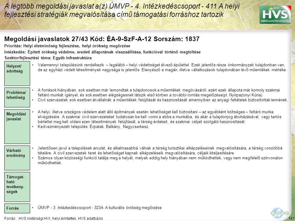 Megoldási javaslatok 27/43 Kód: ÉA-9-SzF-A-12 Sorszám: 1837
