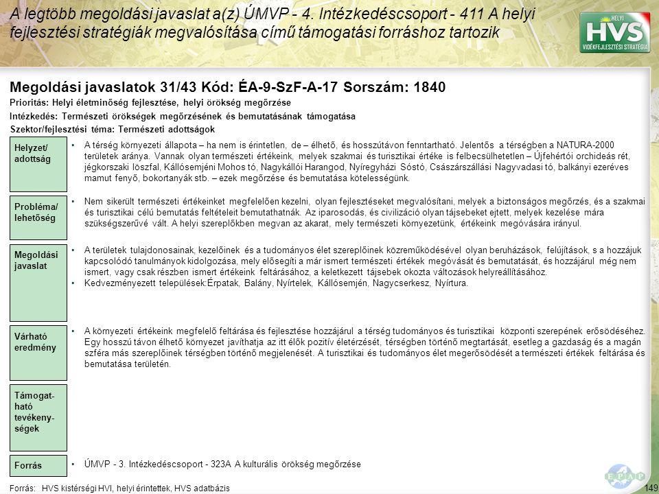 Megoldási javaslatok 31/43 Kód: ÉA-9-SzF-A-17 Sorszám: 1840