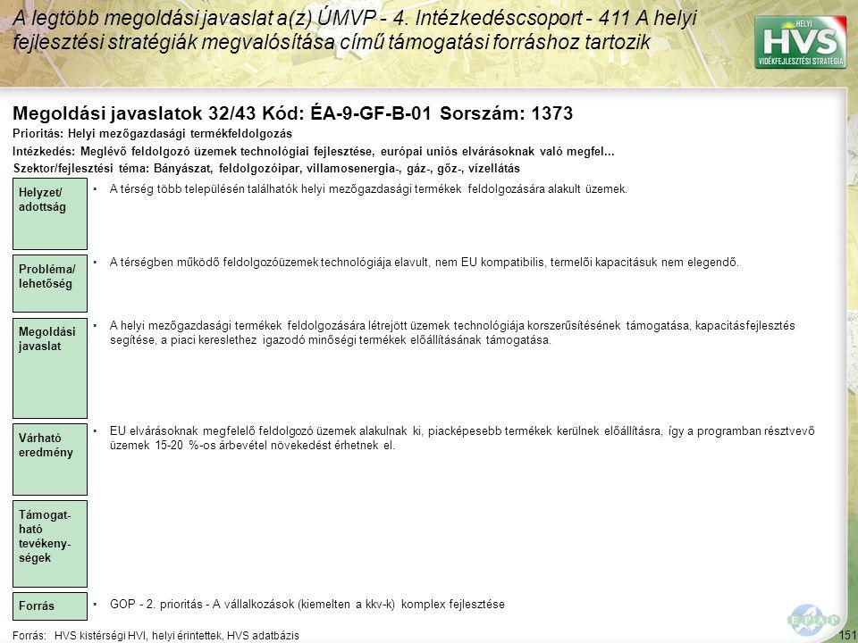 Megoldási javaslatok 32/43 Kód: ÉA-9-GF-B-01 Sorszám: 1373
