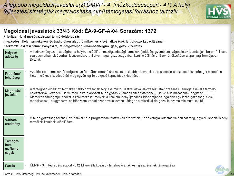 Megoldási javaslatok 33/43 Kód: ÉA-9-GF-A-04 Sorszám: 1372