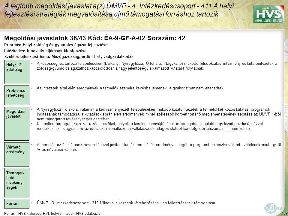 Megoldási javaslatok 36/43 Kód: ÉA-9-GF-A-02 Sorszám: 42