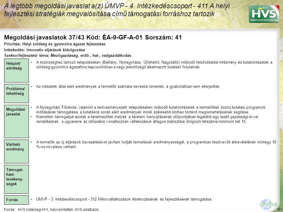 Megoldási javaslatok 37/43 Kód: ÉA-9-GF-A-01 Sorszám: 41