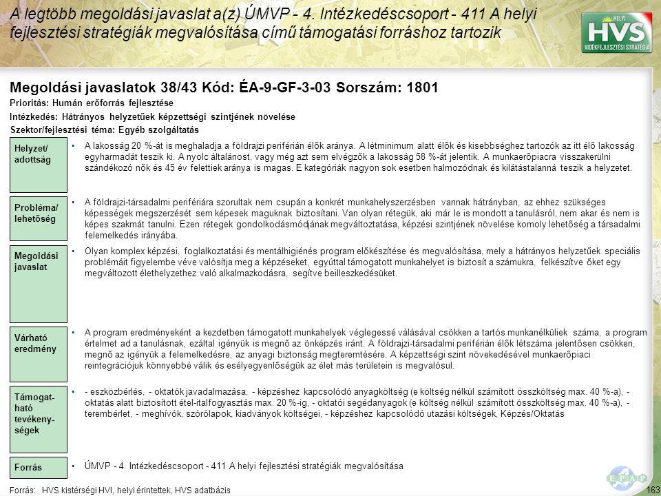 Megoldási javaslatok 38/43 Kód: ÉA-9-GF-3-03 Sorszám: 1801
