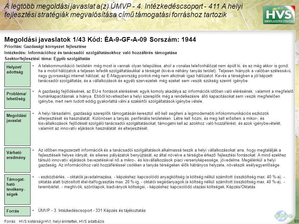 Megoldási javaslatok 1/43 Kód: ÉA-9-GF-A-09 Sorszám: 1944