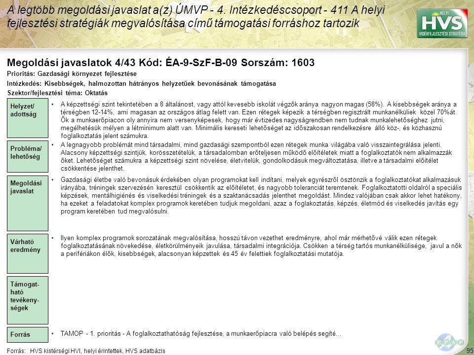 Megoldási javaslatok 4/43 Kód: ÉA-9-SzF-B-09 Sorszám: 1603