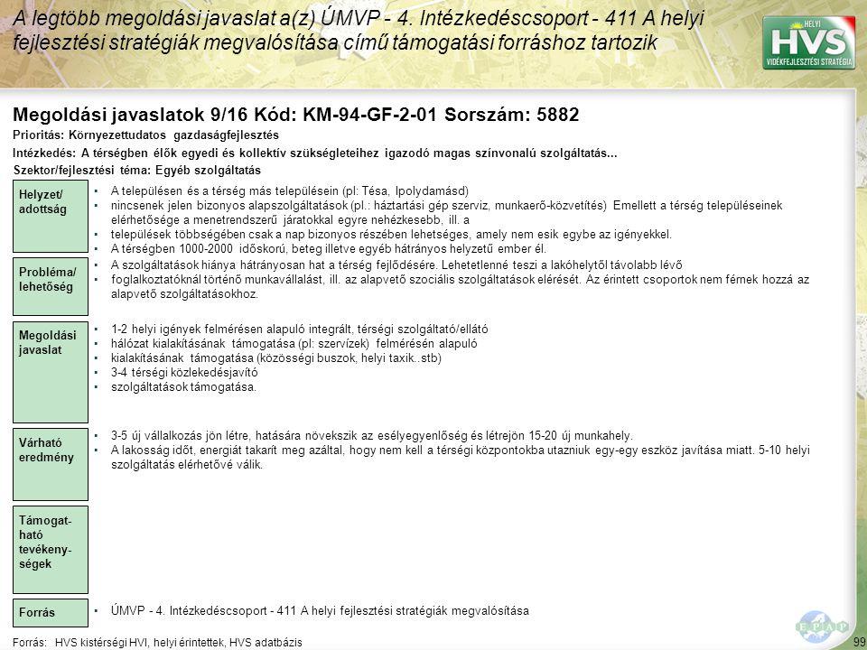 Megoldási javaslatok 9/16 Kód: KM-94-GF-2-01 Sorszám: 5882
