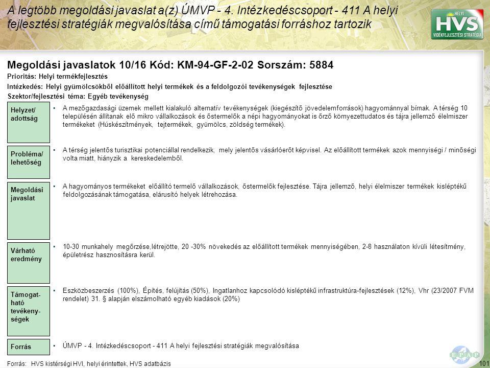 Megoldási javaslatok 10/16 Kód: KM-94-GF-2-02 Sorszám: 5884