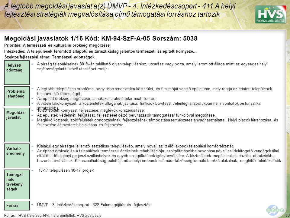 Megoldási javaslatok 1/16 Kód: KM-94-SzF-A-05 Sorszám: 5038
