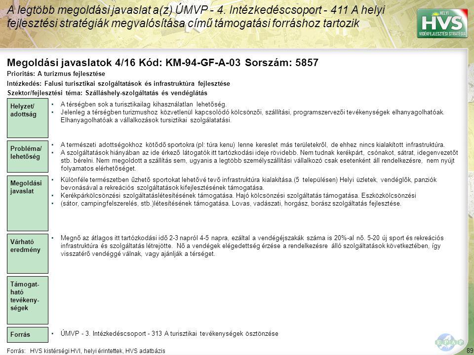 Megoldási javaslatok 4/16 Kód: KM-94-GF-A-03 Sorszám: 5857