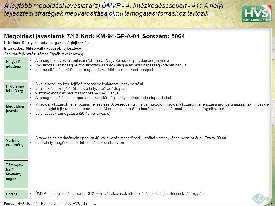 Megoldási javaslatok 7/16 Kód: KM-94-GF-A-04 Sorszám: 5064