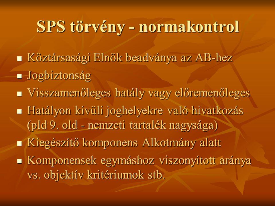 SPS törvény - normakontrol