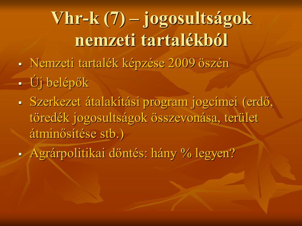 Vhr-k (7) – jogosultságok nemzeti tartalékból