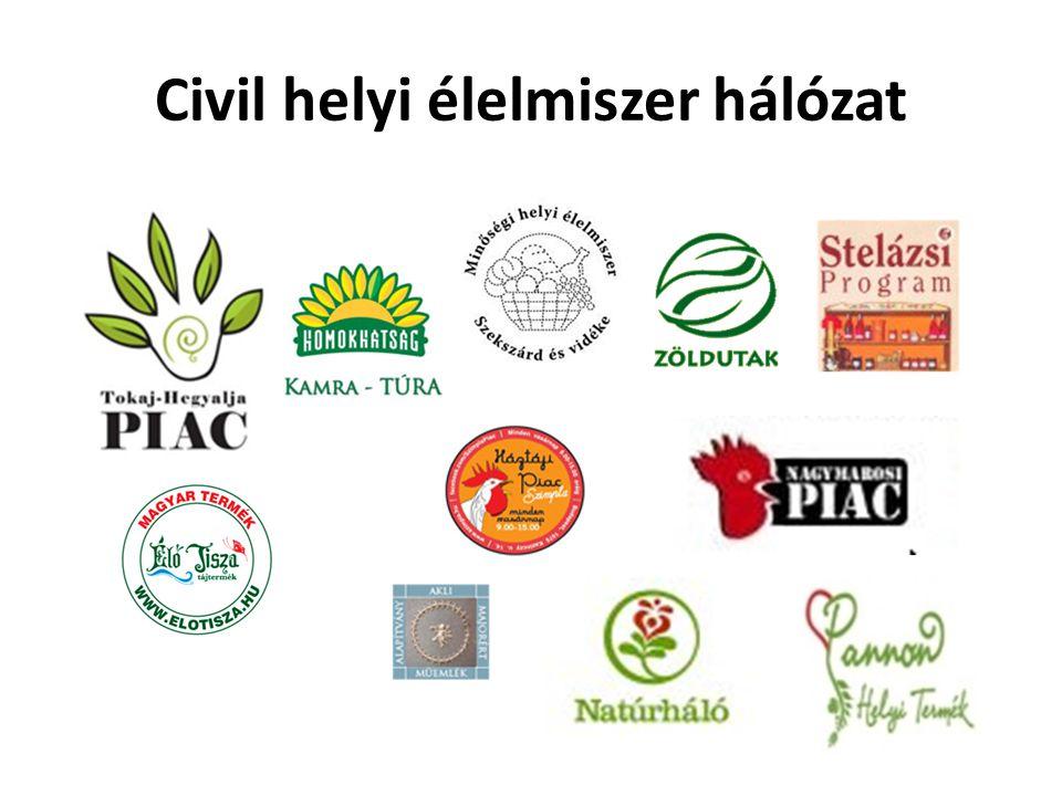 Civil helyi élelmiszer hálózat